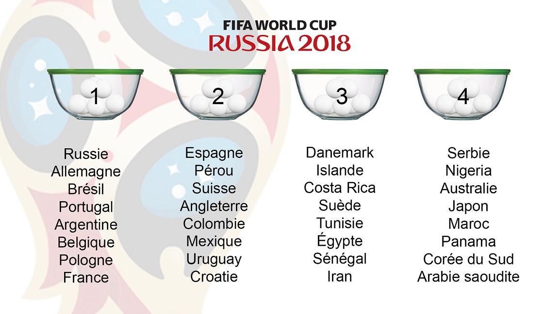 apparence élégante disponible couleurs et frappant Coupe du monde de football : les quatre chapeaux connus ...