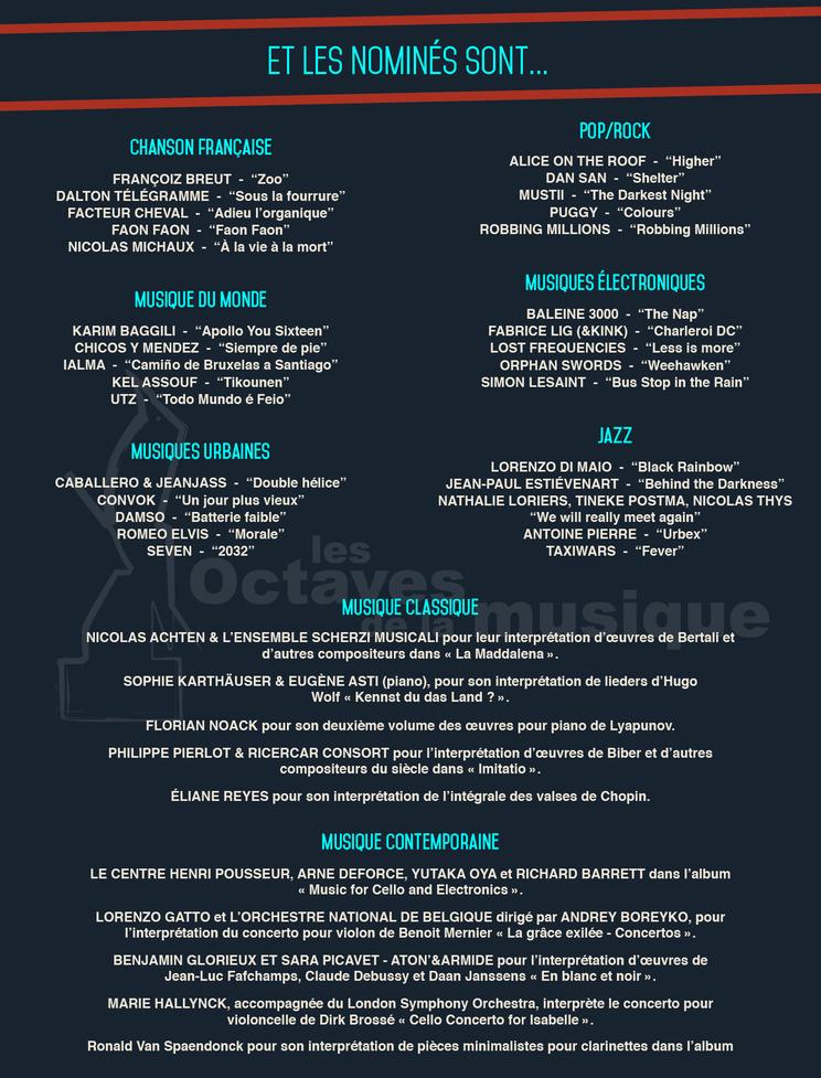 octaves nominés 2017