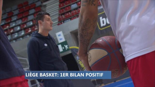 Le bon bilan de Liège Basket depuis le début du championnat