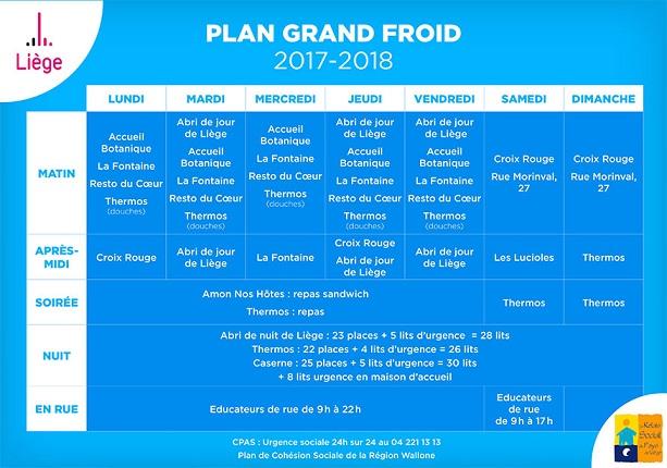 Le Plan Grands Froids activé à Liège