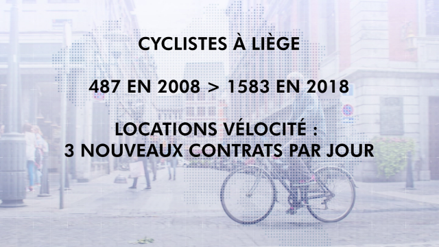 Liège : les chiffres de la mobilité hors voiture personnelle