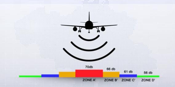 Zone de Liège Airport : la Sowaer installe des sonomètres